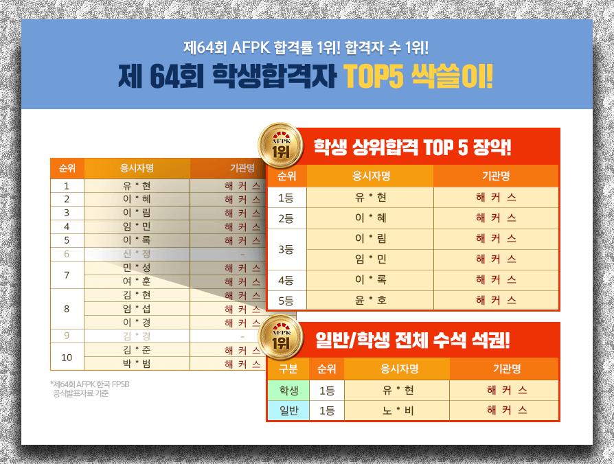 제64회 학생합격자 top5 싹쓸이!